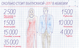 Сколько стоит выпускной